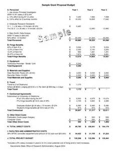 Budget For Grant Proposal Template Research Proposal Budget
