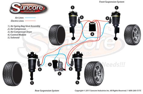 air suspension parts for 2004 lincoln navigator lincoln navigator questions front air bag leaking