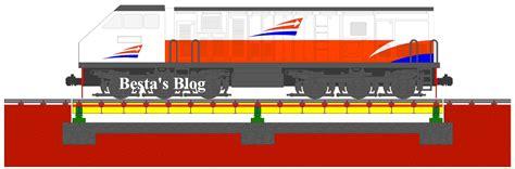 Desain Jembatan Timbang | besta s blog jembatan timbang kereta api train scale