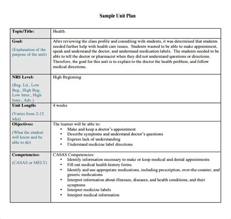 unit plan template sle unit plan 7 exle format