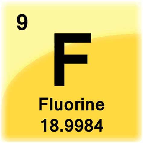 Fluorine Periodic Table fluorine element cell science notes and projects
