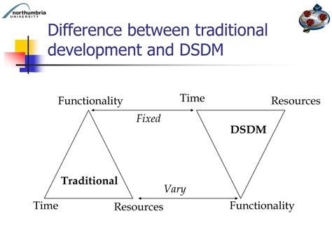 difference between the traditional and ppt consideration of dynamic systems development method
