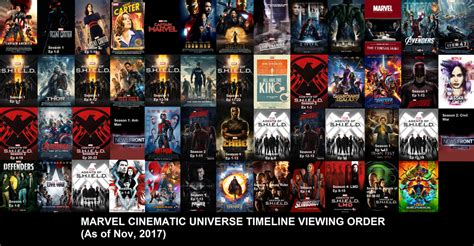 marvel film viewing order marvel cinematic universe viewing order v1 by eagc7 on