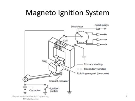 battery ignition system diagram block diagram of battery ignition system efcaviation