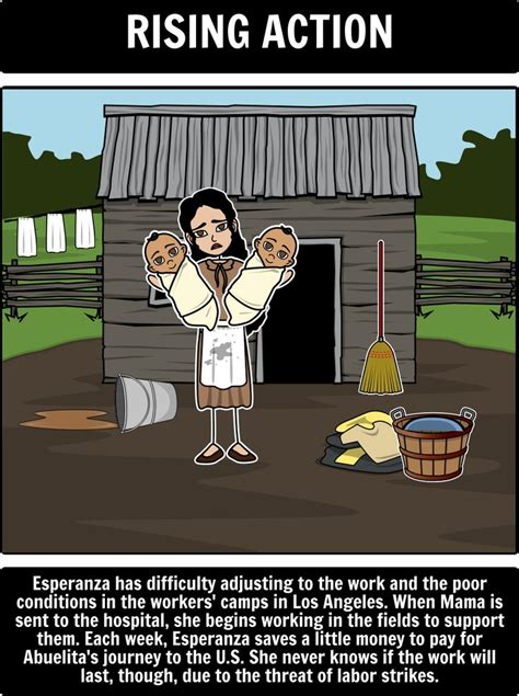 themes in the book esperanza rising 71 best images about esperanza rising on pinterest