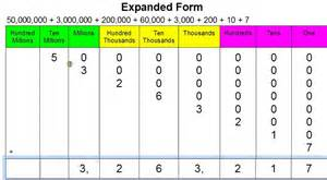 expanded form to the hundred millions tutorial