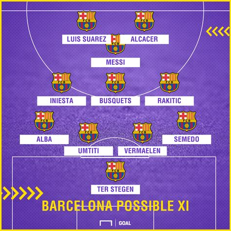 barcelona news barcelona team news injuries suspensions and line up vs