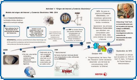 cadenas abiertas definicion comercio electronico