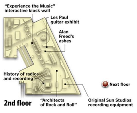 rock and roll hall of fame floor plan a look inside the redesign of the rock and roll hall of