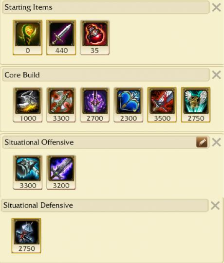 fiora item fiora e j league of legends chion builds lol