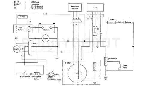 scooter cdi wiring diagram dunebuggy 250cc gy6