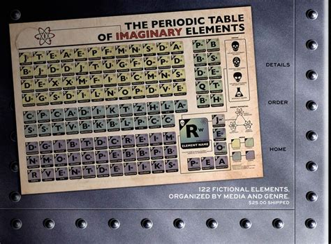 What Is Sr On The Periodic Table by 1000 Images About Periodic Tables On Mad