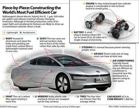 Most Fuel Efficient Road Vehicle by World S Most Fuel Efficient Car Makes Its Debut