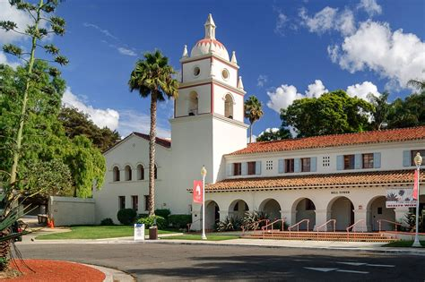 Csuf Mba Class Profile by Cal State Channel Islands Admissions Acceptance Rate