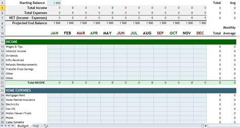Calendrier Budget Excel Feuille De Calcul Pour Budget Personnel Mod 232 Les Excel