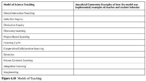 worksheet templates for teachers downloads