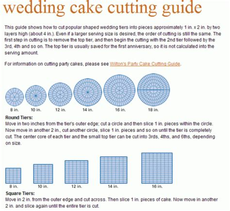 Wedding Cake Cutting Guide by Wilton Sheet Cake Cutting Guide Pictures To Pin On
