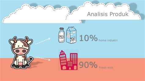 Yoghurt Kpbs Pangalengan analisis produk kpbs