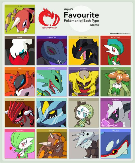 Pokemon Type Meme - pokemon type meme by colordrake on deviantart