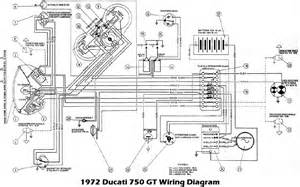 wiring diagram honda cl350 k4 honda cb360 wiring diagram elsavadorla