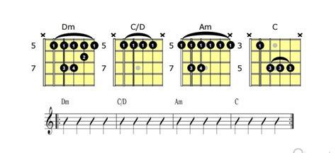 acordes de guitarra pop rock 8432903620 10 progresiones de acordes para tocar pop rock clases de guitarra online