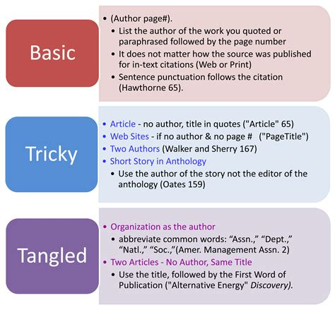 citation in essay using citations in a paper mla citations library