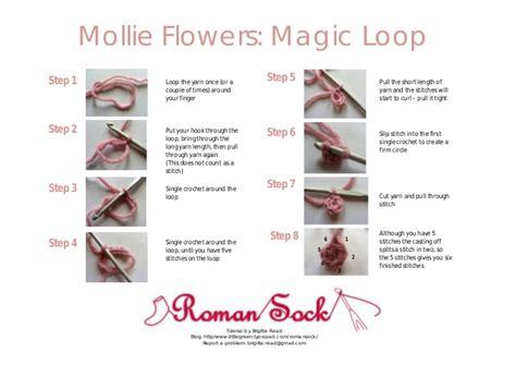 c tutorial pdf by balaguruswamy tutorial florecillas crochet pdf