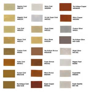 mica color gold leaf company s mica powder color chart