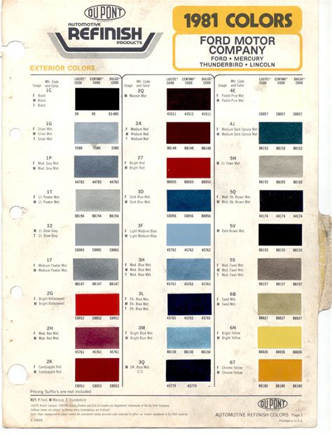dupont 2014 paint colors autos post