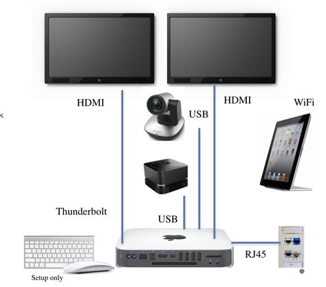 video layout zoom setting up your zoom rooms hardware zoom help center