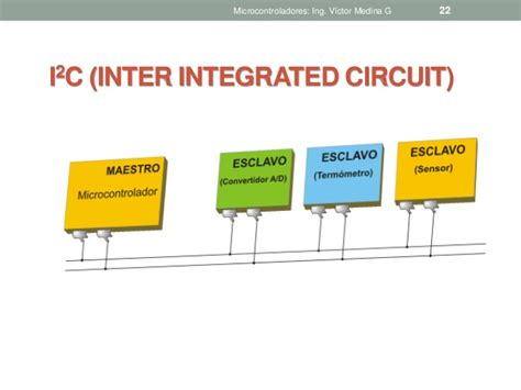 inter integrated circuit nptel inter integrated circuits i2c 28 images inter integrated circuit 28 images i 178 c inter