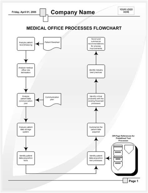 Medical Office Processes Flowchart Chart Templates Publisher Flowchart Template