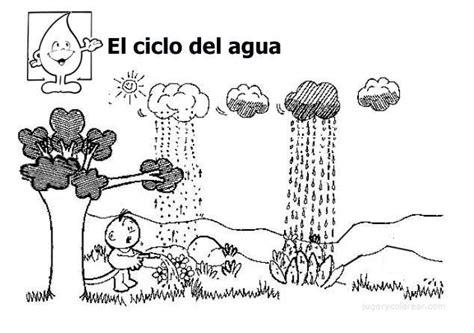 el ciclo del agua para ninos maestra asunci 243 n nos deja el ciclo del agua para colorear