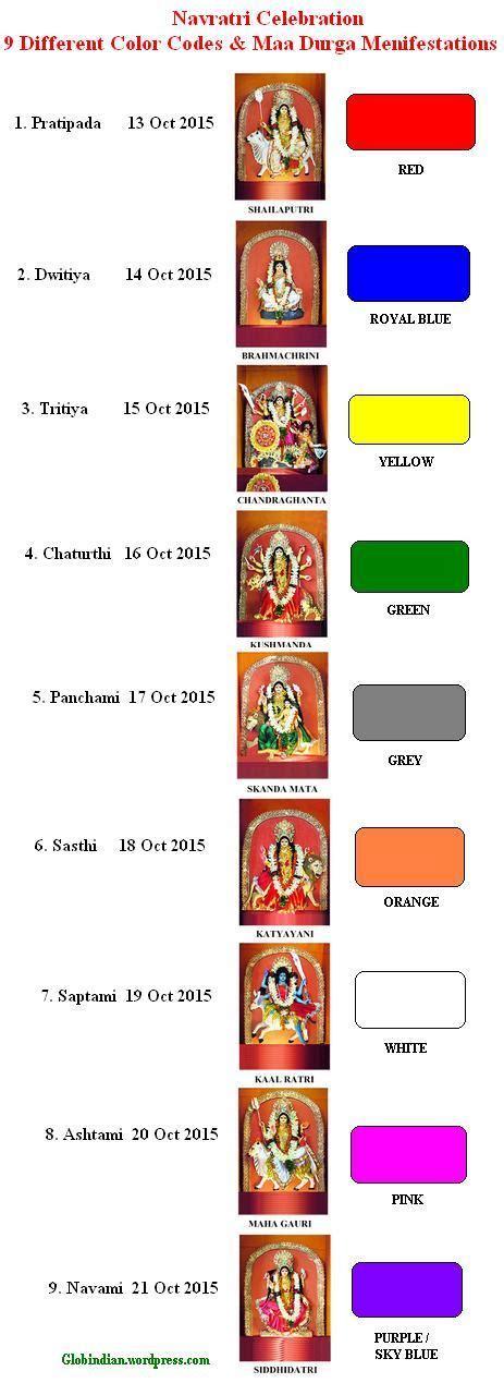 navratri colors navratri 9 colours dress code and 9 manifestations of