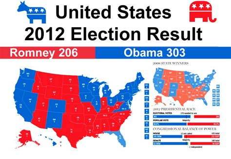 map of us electoral votes election archives jahbread