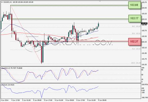 candlestick pattern indonesia trading forex di indonesia dubai candlestick patterns