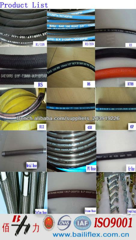 Selang Air Fleksibel Anyaman 1 2 Inch Joint Kuningan 50 Cm Panas Dgin manguera de metal de acero inoxidable high quality stainless steel metal hose stainless steel
