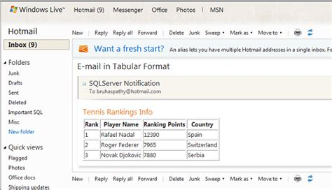 format email using html how to send mail from database in tabular form