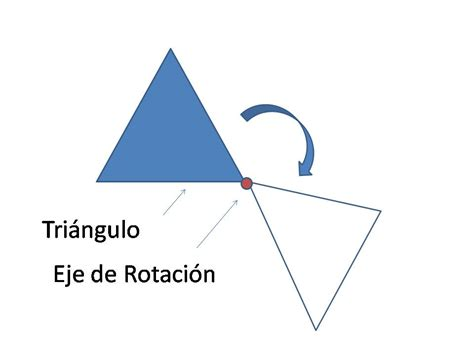 imagenes de rotacion matematicas transformaciones isom 233 tricas