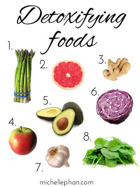 Food To Detox From by Cleaning 8 Foods That Detoxify Phan