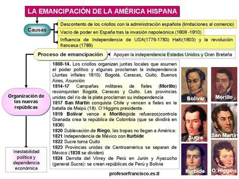 preguntas en negativo español historioseando octubre 2010