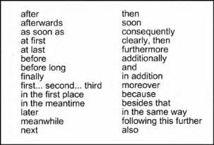 What Is A Transition Sentence In An Essay by Mad Writing Skills Order And Structure