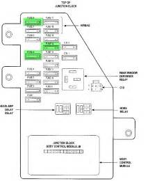 dodge neon fuse box diagram 2003 dodge stratus fuse diagram wiring diagrams