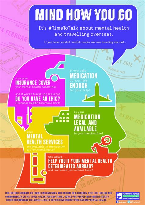 i tried to travel it away mental health tips for travelers books world mental health day holidaysafe