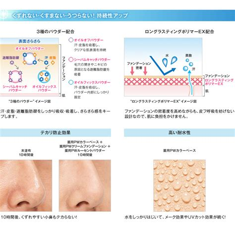 Shineskin Acne Glow Isi 4 With Nano dhcshop rakuten global market light color medicated whitening base series to cover