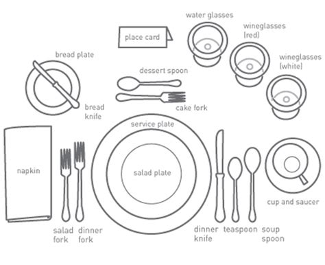 table place setting place setting business dining etiquette
