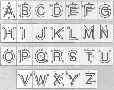 lettere alfabeto numerate gli alfabeti gestuali
