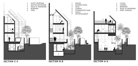 section houses gallery of armadillo house formwerkz architects 15