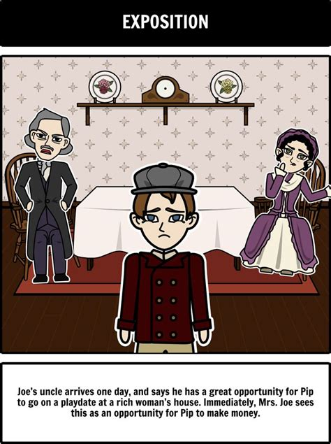 themes of the novel great expectations 17 best images about great expectations on pinterest