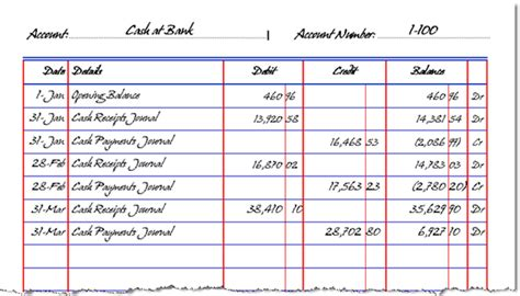 solved prepare a general ledger using t accounts enter t